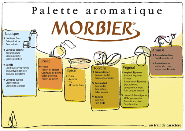 Arômes du Morbier